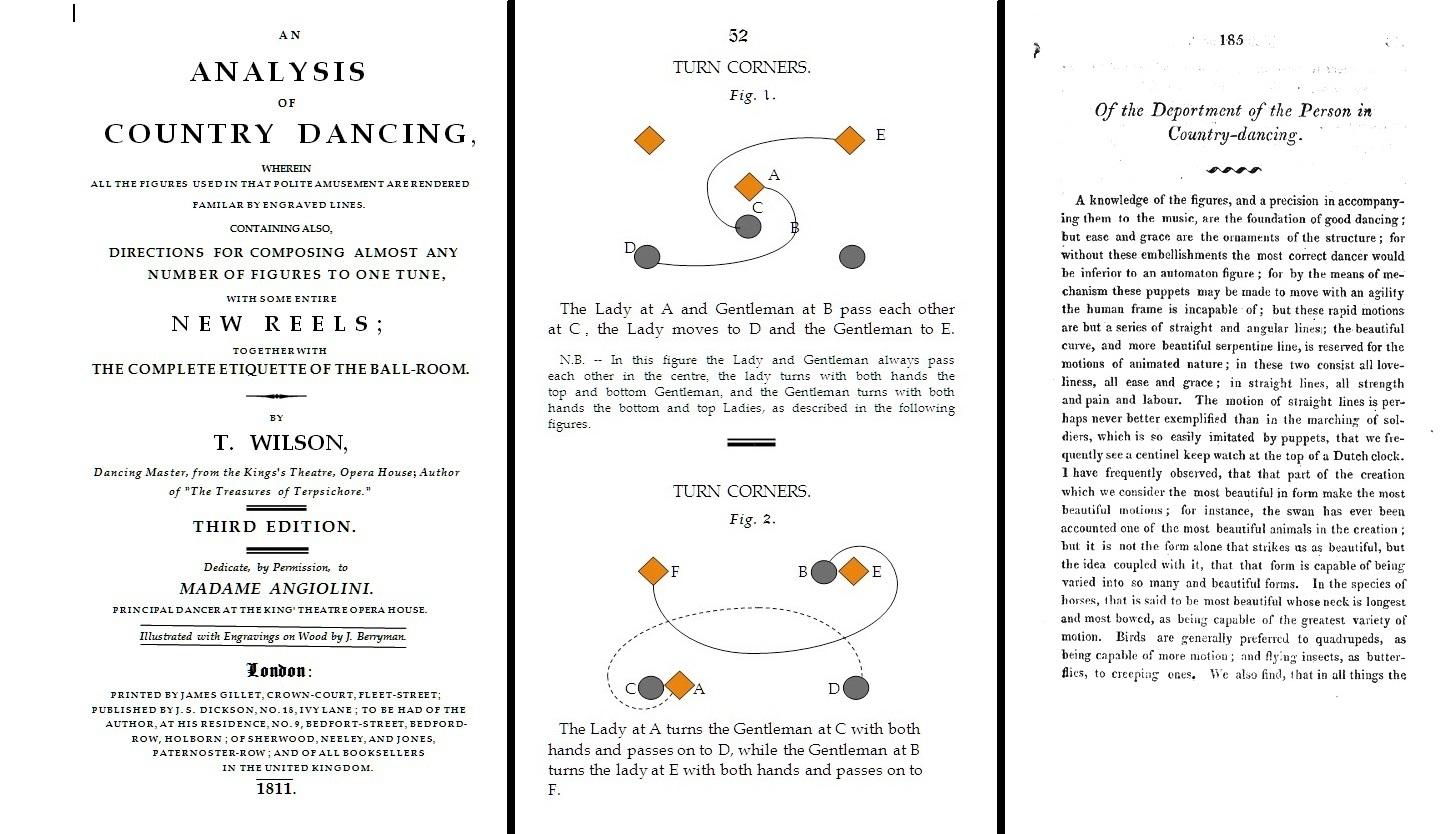 Dansen als Jane: het zelfhulpboek in facsimile